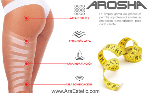 Tratamientos corporales Arosha