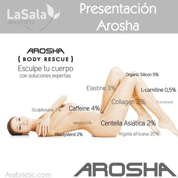 Presentación Arosha LaSala AraEstetic, Ara-Estetic