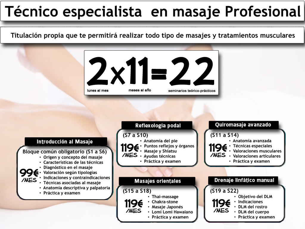 Curso masaje Profesional